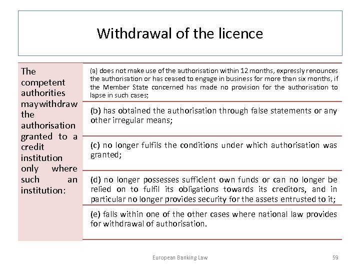 Withdrawal of the licence The competent authorities may withdraw the authorisation granted to a