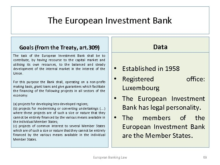 The European Investment Bank Data Goals (from the Treaty, art. 309) The task of