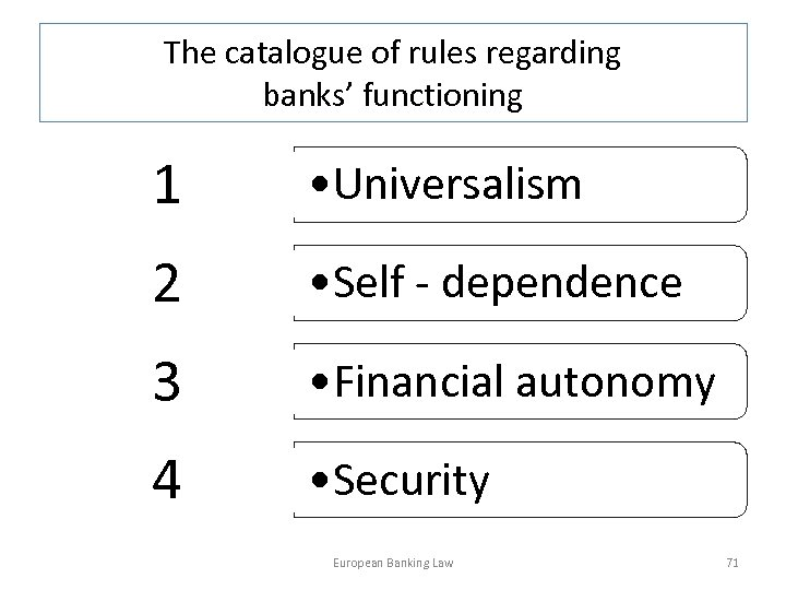 The catalogue of rules regarding banks' functioning 1 • Universalism 2 • Self -