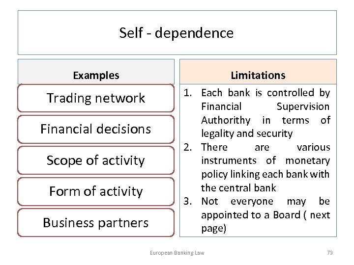 Self - dependence Examples Trading network Financial decisions Scope of activity Form of activity