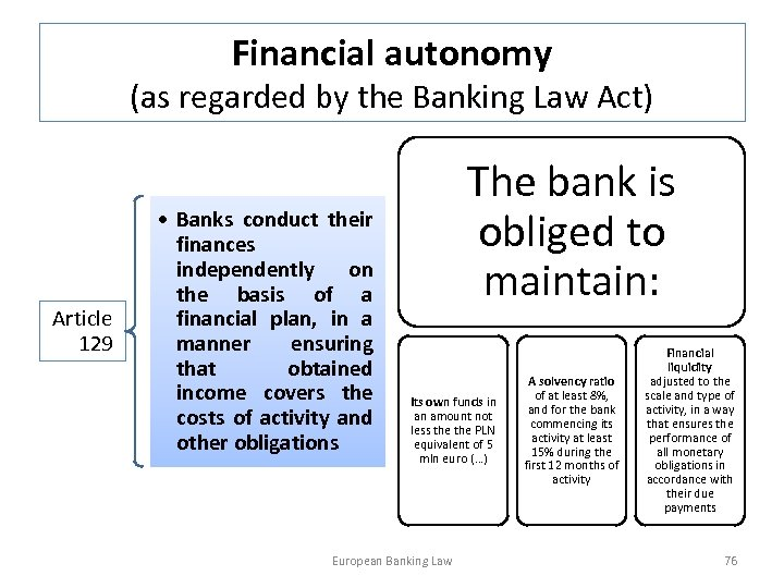 Financial autonomy (as regarded by the Banking Law Act) Article 129 • Banks conduct