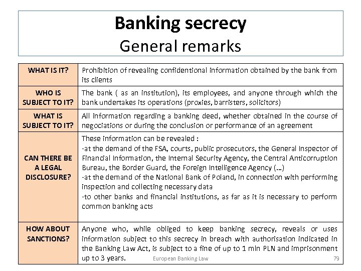 Banking secrecy General remarks WHAT IS IT? Prohibition of revealing confidentional information obtained by