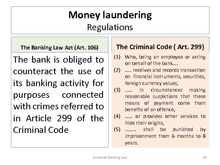 Money laundering Regulations The Banking Law Act (Art. 106) The Criminal Code ( Art.