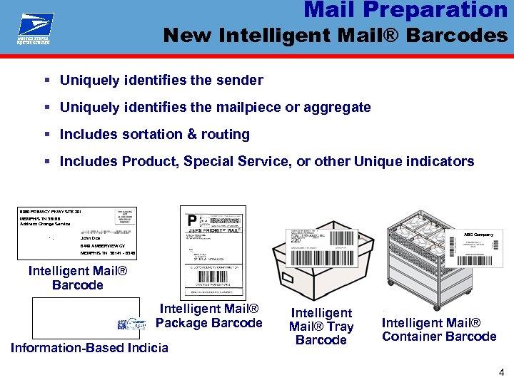 Mail Preparation New Intelligent Mail® Barcodes § Uniquely identifies the sender § Uniquely identifies