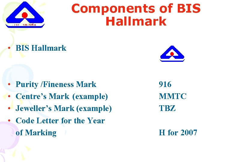 Components of BIS Hallmark • BIS Hallmark • • Purity /Fineness Mark Centre's Mark