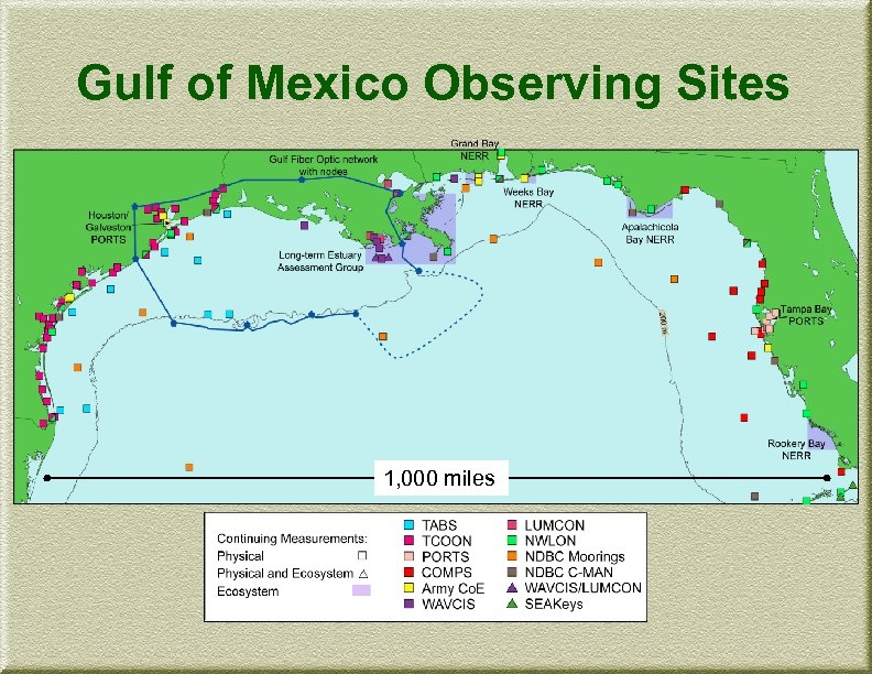Gulf of Mexico Observing Sites 1, 000 miles