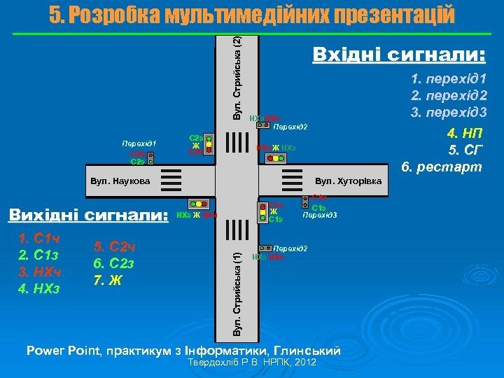 Вул. Стрийська (2) 5. Розробка мультимедійних презентацій Перехід 1 С 2 ч С 2