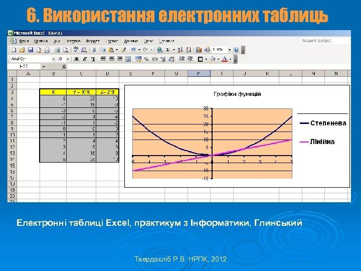 6. Використання електронних таблиць Електронні таблиці Excel, практикум з Інформатики, Глинський Твердохліб Р. В.
