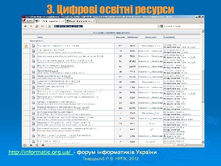 3. Цифрові освітні ресурси http: //informatic. org. ua/ - форум інформатиків України Твердохліб Р.