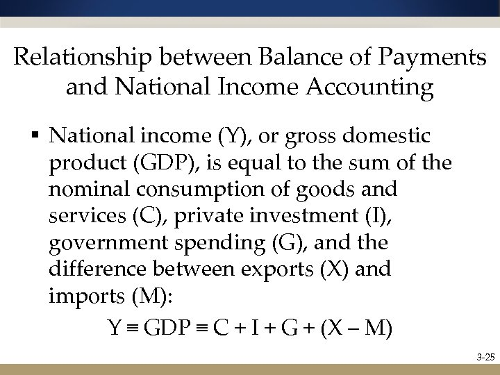 Relationship between Balance of Payments and National Income Accounting § National income (Y), or