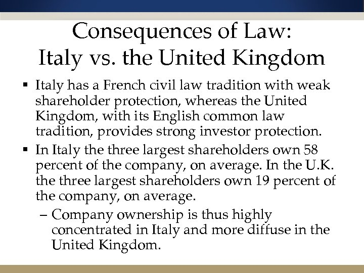 Consequences of Law: Italy vs. the United Kingdom § Italy has a French civil