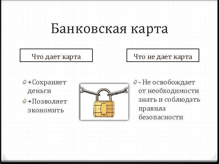 Банковская карта Что дает карта 0 +Сохраняет деньги 0 +Позволяет экономить Что не дает