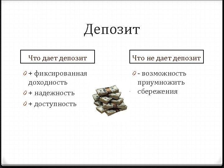 Депозит Что дает депозит 0 + фиксированная доходность 0 + надежность 0 + доступность