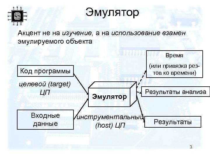 Эмулятор Акцент не на изучение, а на использование взамен эмулируемого объекта Время Код программы