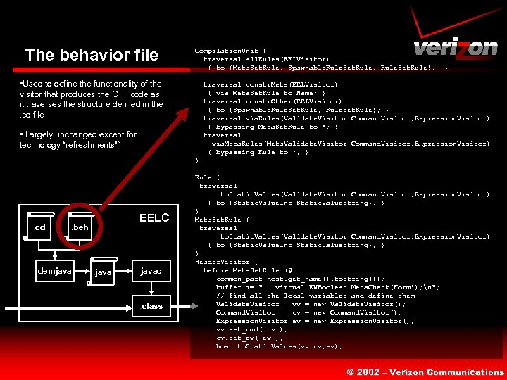 The behavior file Compilation. Unit { traversal all. Rules(EELVisitor) { to {Meta. Set. Rule,