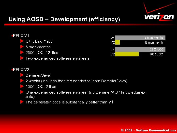 Using AOSD – Development (efficiency) ·EELC V 1 u C++, Lex, Yacc u 5