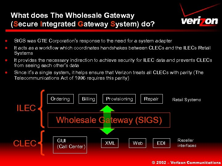 What does The Wholesale Gateway (Secure Integrated Gateway System) do? · · SIGS was