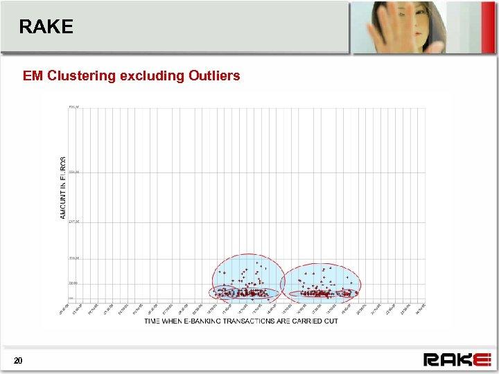 RAKE EM Clustering excluding Outliers 20