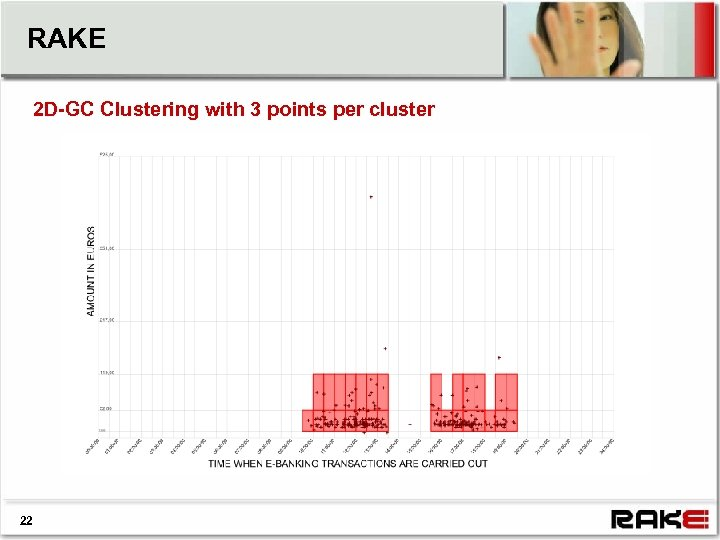 RAKE 2 D-GC Clustering with 3 points per cluster 22