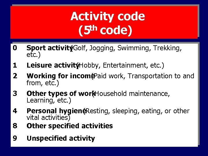 Activity code (5 th code) 0 Sport activity (Golf, Jogging, Swimming, Trekking, etc. )