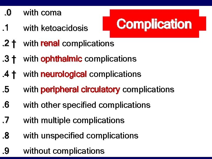 . 0 with coma . 1 with ketoacidosis Complication . 2 † with renal