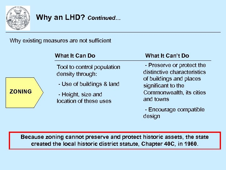 Why an LHD? Continued… Why existing measures are not sufficient What It Can Do
