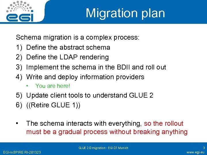 Migration plan Schema migration is a complex process: 1) Define the abstract schema 2)