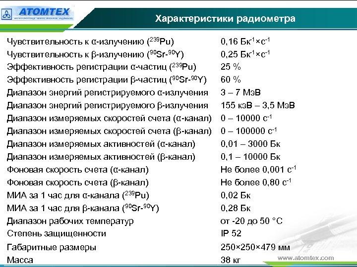 Характеристики радиометра Чувствительность к α-излучению (239 Pu) Чувствительность к β-излучению (90 Sr-90 Y) Эффективность