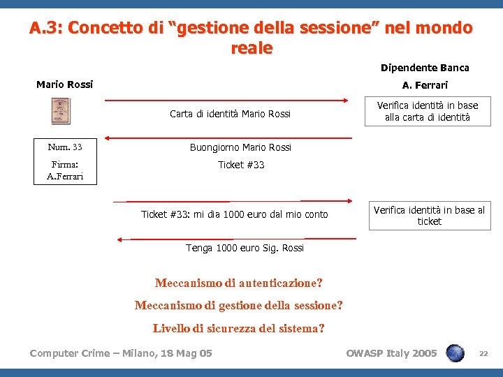 """A. 3: Concetto di """"gestione della sessione"""" nel mondo reale Dipendente Banca Mario Rossi"""