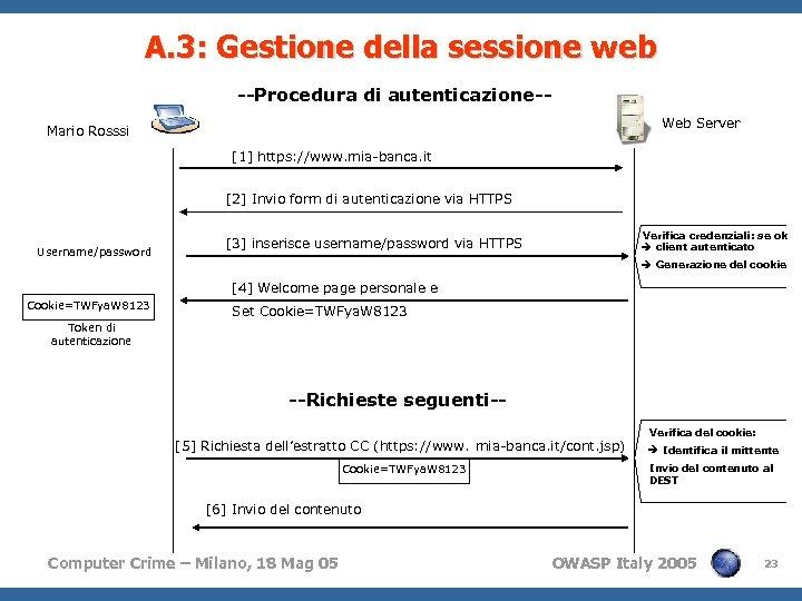 A. 3: Gestione della sessione web --Procedura di autenticazione-Web Server Mario Rosssi [1] https: