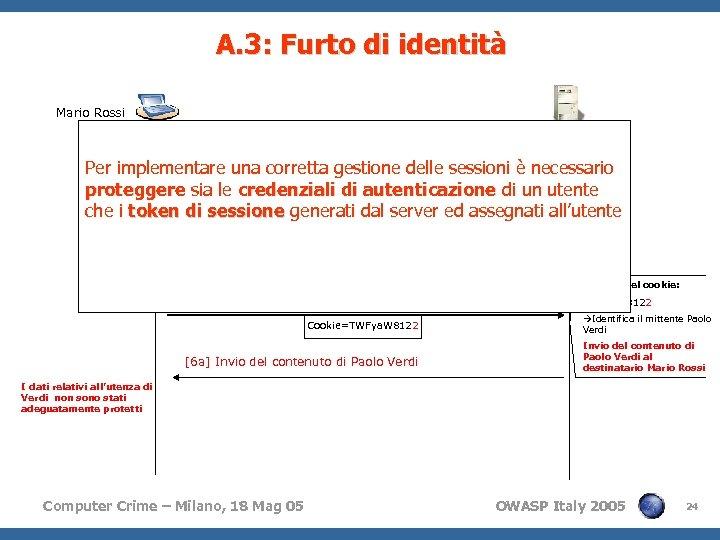 A. 3: Furto di identità Mario Rossi Per implementare una corretta gestione delle sessioni