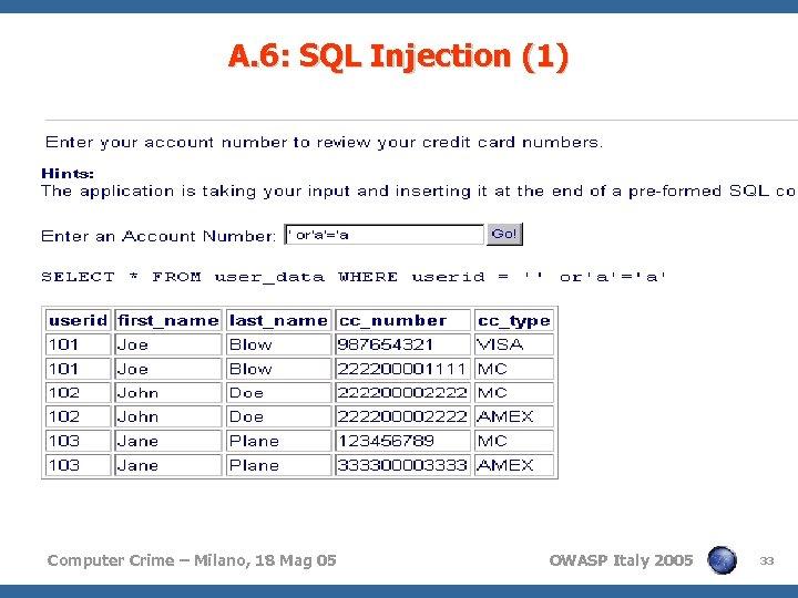 A. 6: SQL Injection (1) Computer Crime – Milano, 18 Mag 05 OWASP Italy
