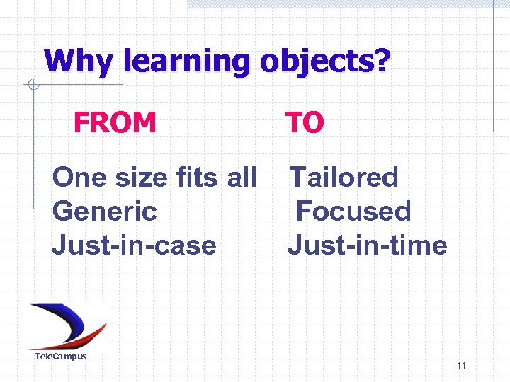 Why learning objects? FROM TO One size fits all Tailored Generic Focused Just-in-case Just-in-time