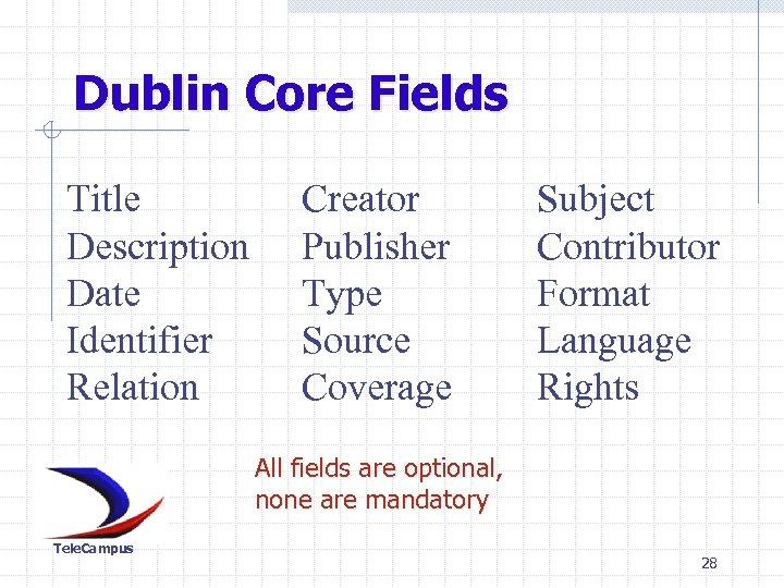 Dublin Core Fields Title Description Date Identifier Relation Creator Publisher Type Source Coverage Subject