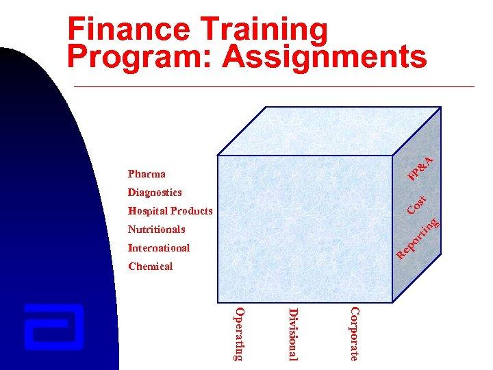 & A Finance Training Program: Assignments FP Pharma st Diagnostics g Co Hospital Products