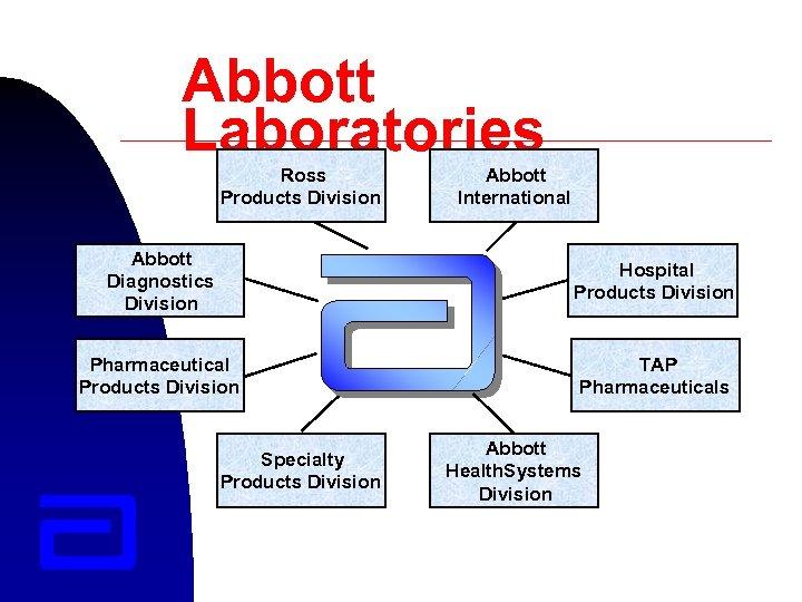 Abbott Laboratories Ross Products Division Abbott International Abbott Diagnostics Division Hospital Products Division Pharmaceutical