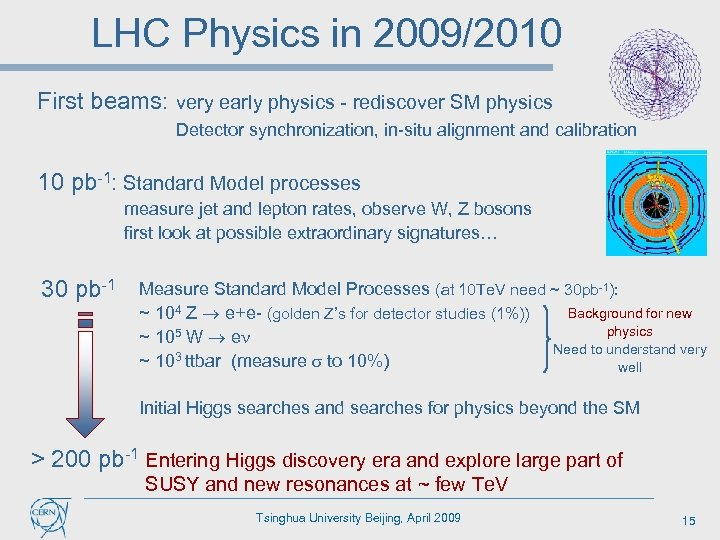 LHC Physics in 2009/2010 First beams: very early physics - rediscover SM physics Detector