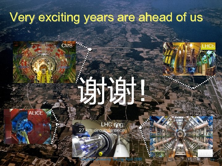 Very exciting years are ahead of us CMS LHCb 谢谢! ALICE LHC ring: 27