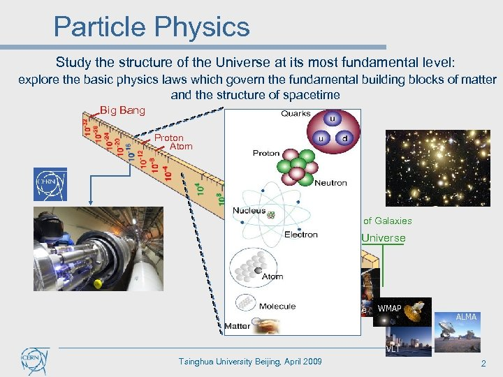 Particle Physics Study the structure of the Universe at its most fundamental level: explore