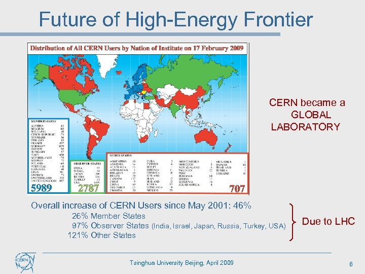 Future of High-Energy Frontier CERN became a GLOBAL LABORATORY Overall increase of CERN Users