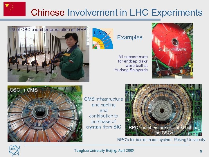 Chinese Involvement in LHC Experiments 1/3 of CSC chamber production at IHEP Examples Support