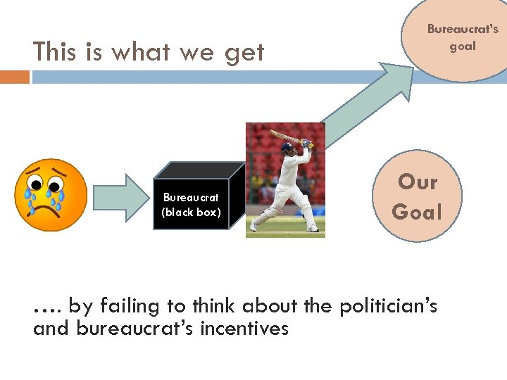 This is what we get Bureaucrat (black box) Bureaucrat's goal Our Goal …. by