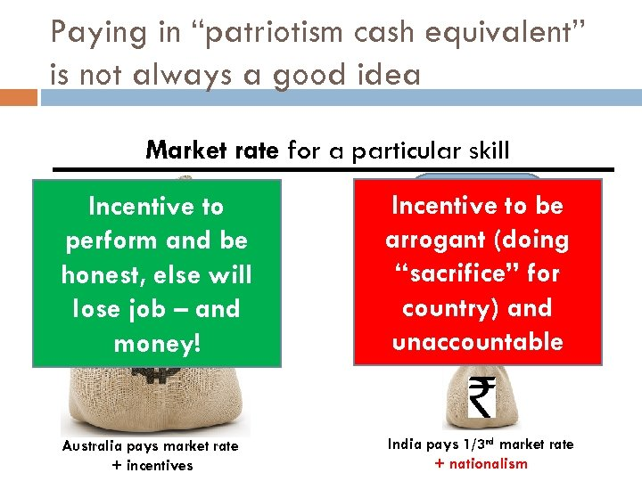 "Paying in ""patriotism cash equivalent"" is not always a good idea Market rate for"