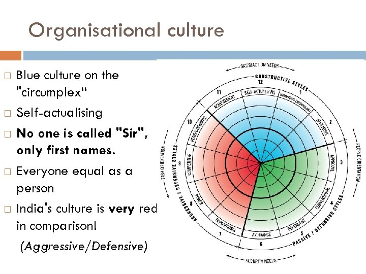 Organisational culture Blue culture on the
