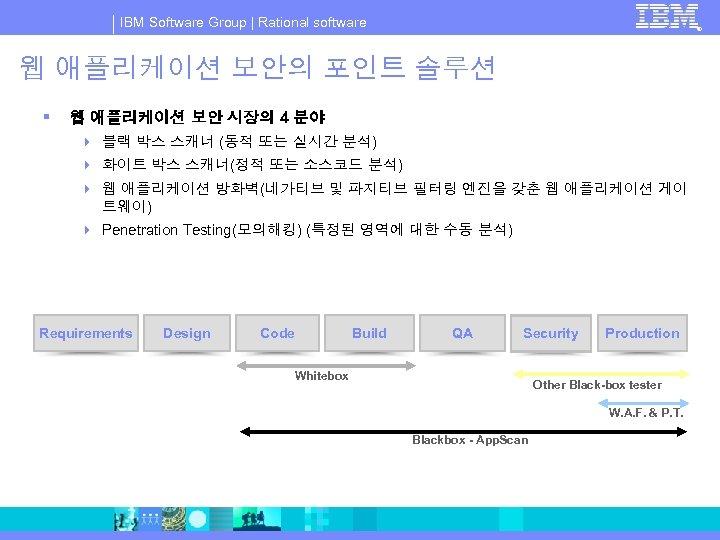 IBM Software Group   Rational software ® 웹 애플리케이션 보안의 포인트 솔루션 § 웹