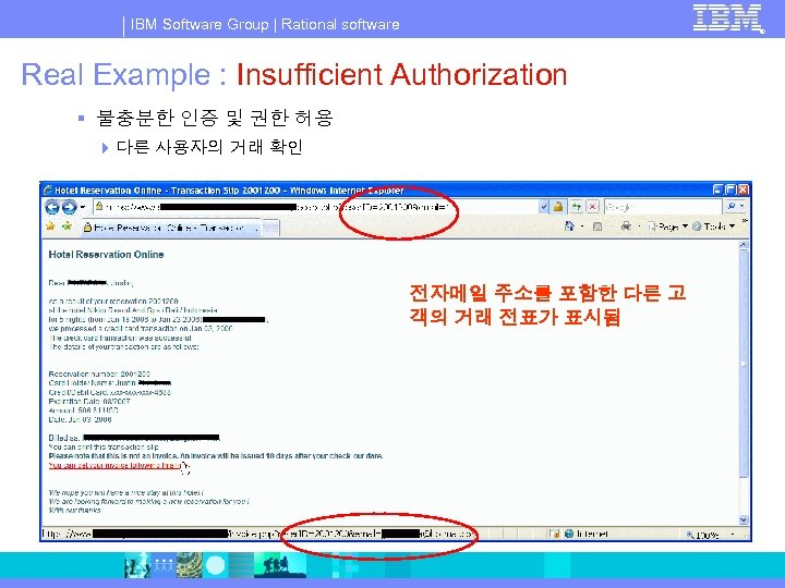 IBM Software Group | Rational software ® Real Example : Insufficient Authorization § 불충분한
