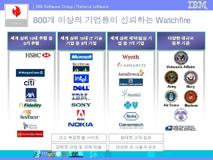 IBM Software Group   Rational software 고객사 ® 800개 이상의 기업들이 신뢰하는 Watchfire 세계