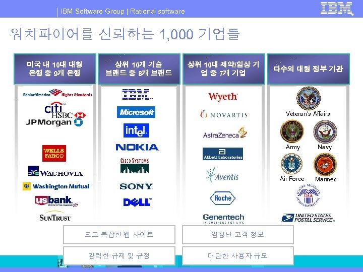 IBM Software Group   Rational software ® 워치파이어를 신뢰하는 1, 000 기업들 미국 내