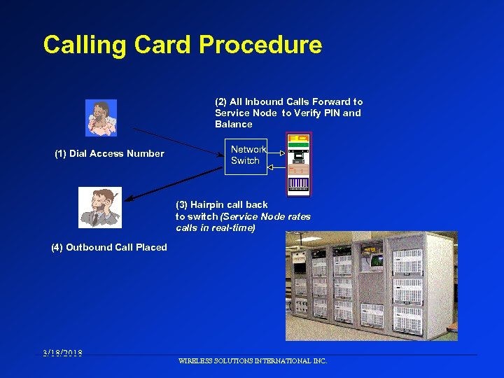 Calling Card Procedure (2) All Inbound Calls Forward to Service Node to Verify PIN