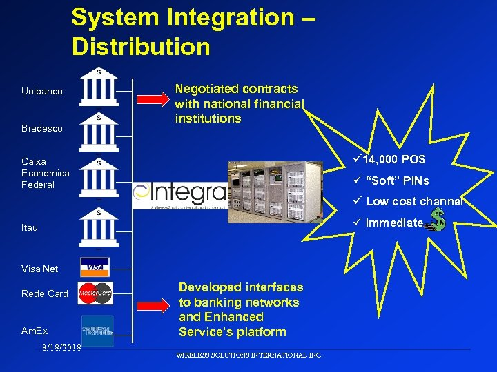 System Integration – Distribution Unibanco Bradesco Negotiated contracts with national financial institutions ü 14,